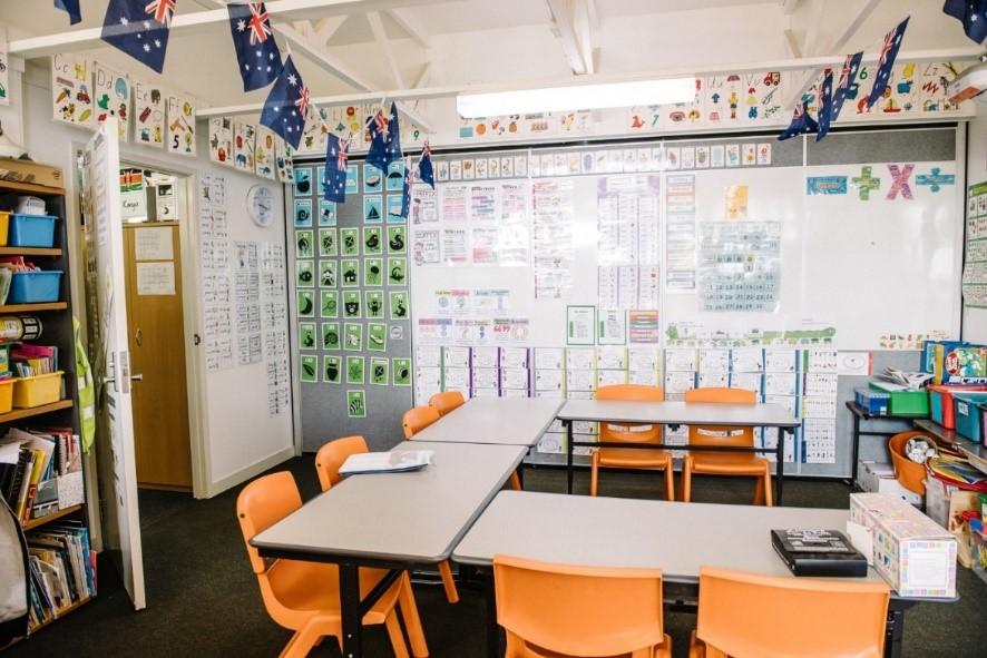 salle de classe avec des chaises de couleurs orange autour des tables. De petits drapeaux australiens sont suspendus au plafond. Des affiches bleues et vertes recouvrent le 1/5 du mur du fond; une variété d'autres outils d'apprentissage couvrent le reste du mur, tous accentués par une myriade de lettres et de reflets colorés.