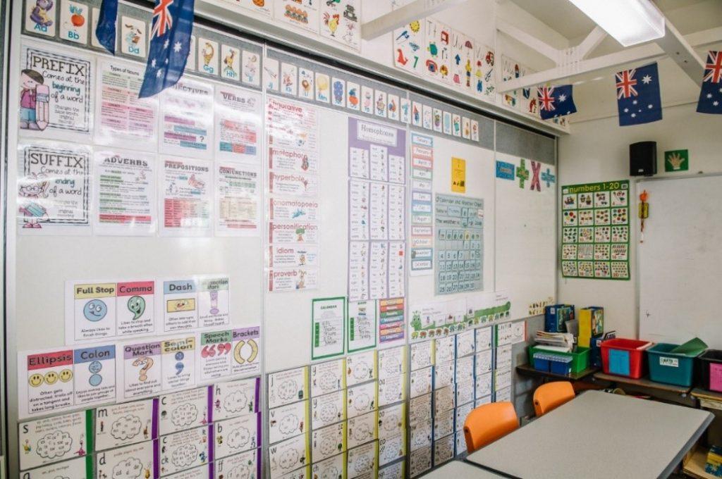 Voyons de plus près la figure 9.4 montrant 80 % du mur arrière. Le mur est recouvert de cartes, d'affiches, de symboles mathématiques, d'un tableau de lettres et de graphiques, tous avec des zones de couleurs accentuées. Les tableaux et quelques chaises qui apparaissent sur la photo précédente sont encore partiellement visibles sur cette image.